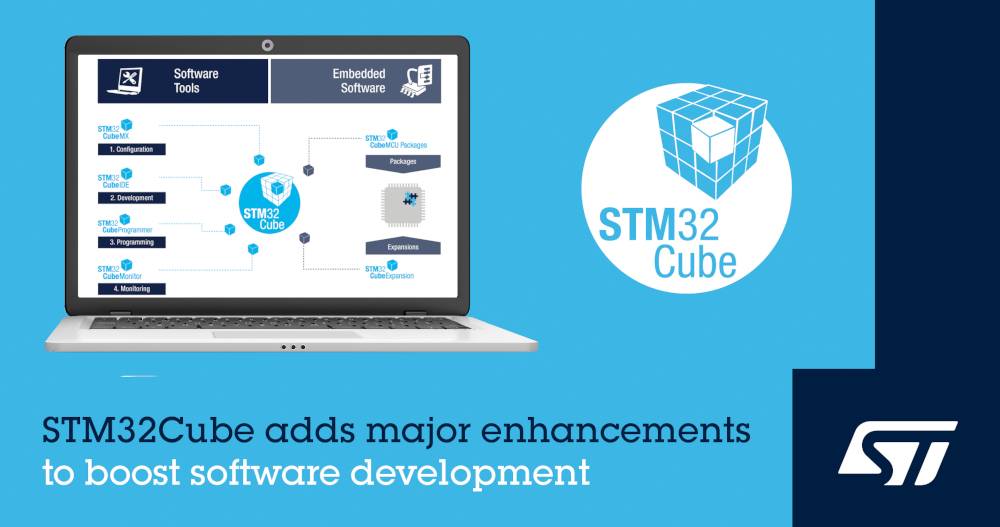 STマイクロエレクトロニクス、ソフトウェア開発の生産性を向上させる新機能をSTM32Cubeエコシステムに追加
