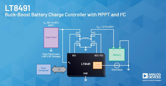 アナログ・デバイセズが80V昇降圧バッテリ充電コントローラ「LT8491」発表