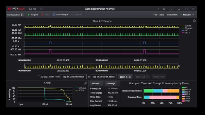 キーサイトがIoTデバイスのバッテリー寿命を最適化する新しいイベントベースパワー解析ソフトウェアを提供